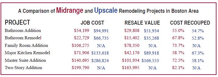 cost-report-april2016NL